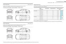 Erbjudanden i kategorin Däck i Audi