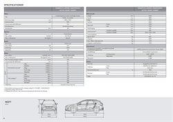 Erbjudanden i kategorin Fitness i Subaru