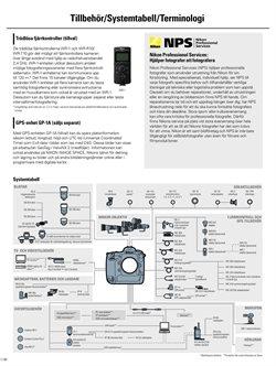 Erbjudanden i kategorin Lezyne i Nikon