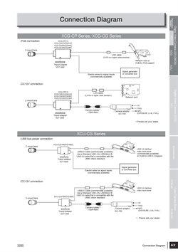 Erbjudanden i kategorin Generator i Sony