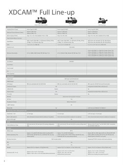 Erbjudanden i kategorin Lezyne i Sony